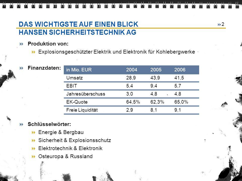 DAS WICHTIGSTE AUF EINEN BLICK HANSEN SICHERHEITSTECHNIK AG