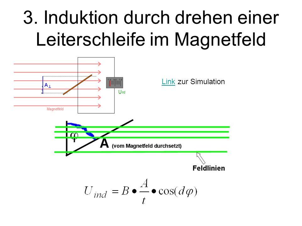 3. Induktion durch drehen einer Leiterschleife im Magnetfeld