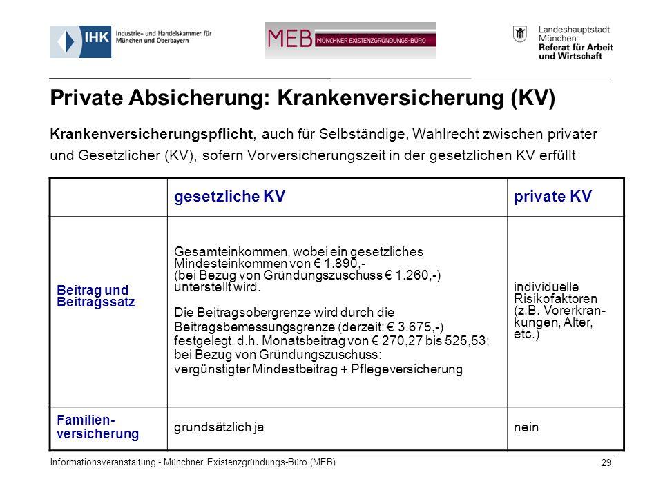 Private Absicherung: Krankenversicherung (KV)