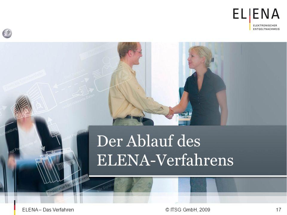 Der Ablauf des ELENA-Verfahrens