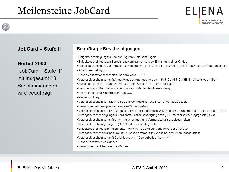Meilensteine JobCard JobCard – Stufe II Herbst 2003: