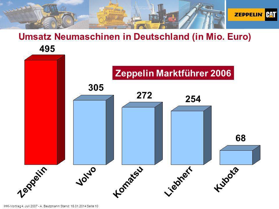 Umsatz Neumaschinen in Deutschland (in Mio. Euro) 495