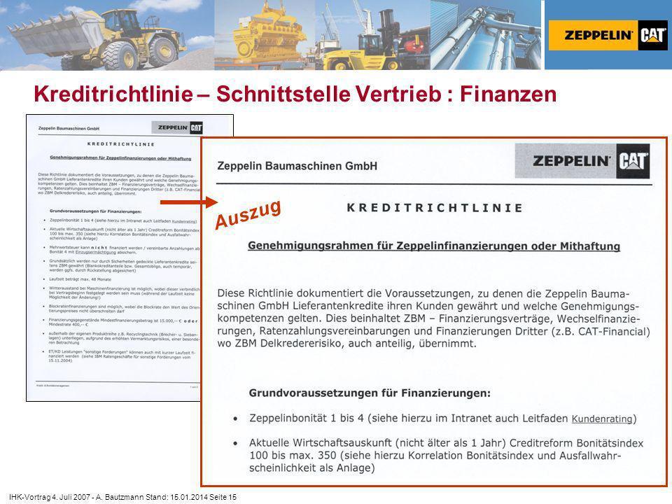 Kreditrichtlinie – Schnittstelle Vertrieb : Finanzen