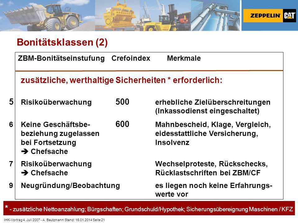 Bonitätsklassen (2) ZBM-Bonitätseinstufung Crefoindex Merkmale. zusätzliche, werthaltige Sicherheiten * erforderlich: