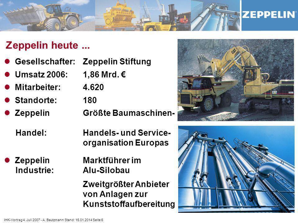 Zeppelin heute ... Gesellschafter: Zeppelin Stiftung