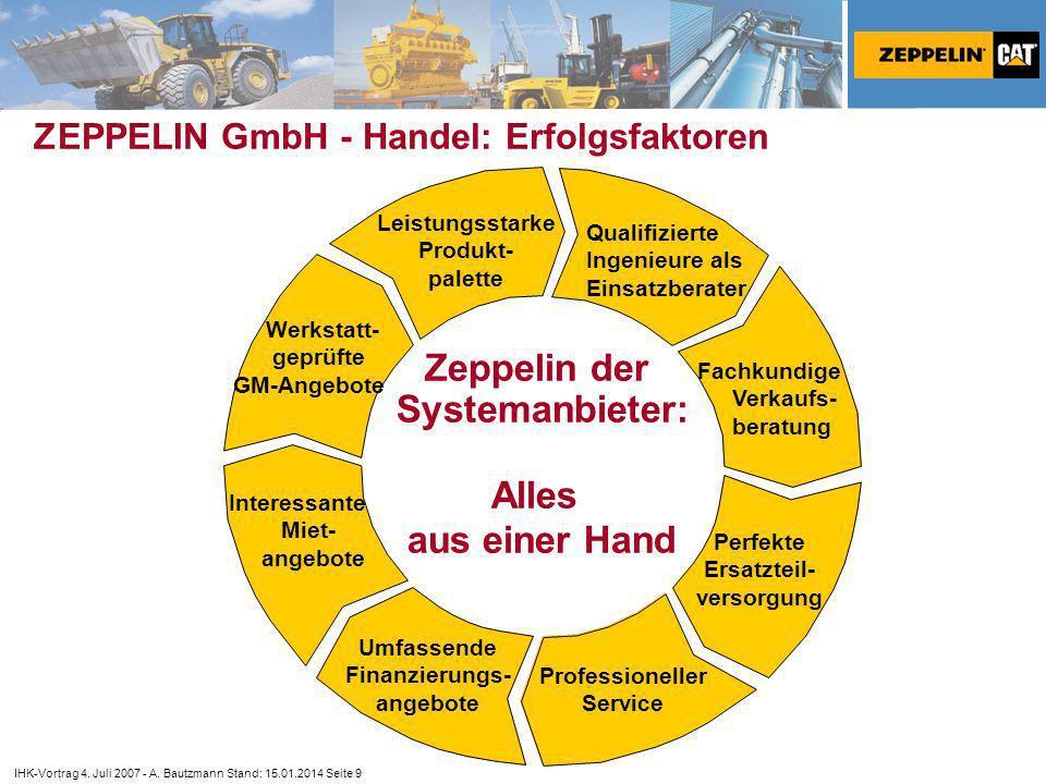 Zeppelin der Systemanbieter: Alles aus einer Hand