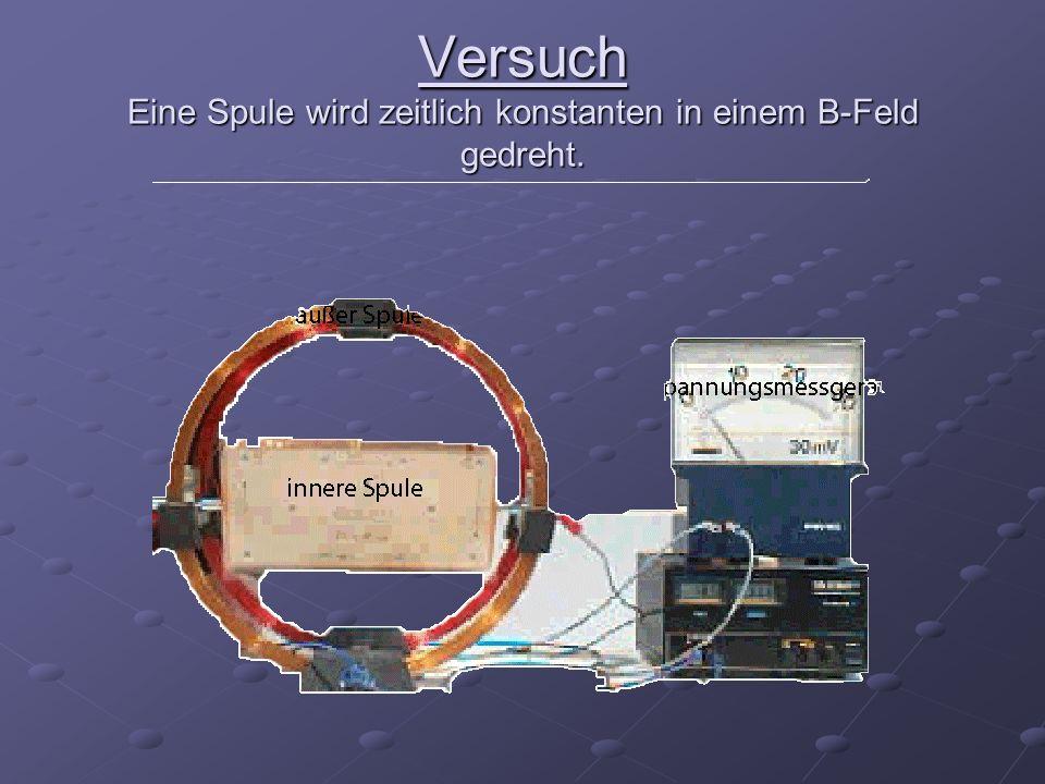 Versuch Eine Spule wird zeitlich konstanten in einem B-Feld gedreht.