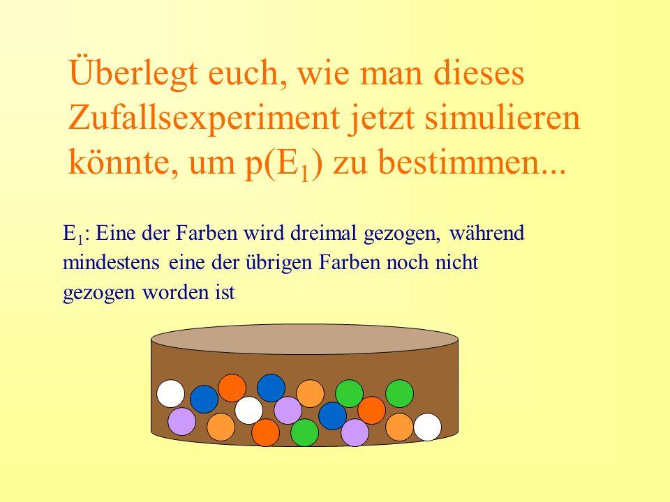 Überlegt euch, wie man dieses Zufallsexperiment jetzt simulieren könnte, um p(E1) zu bestimmen...