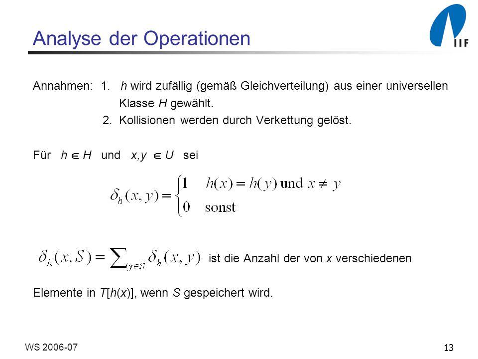 Analyse der Operationen