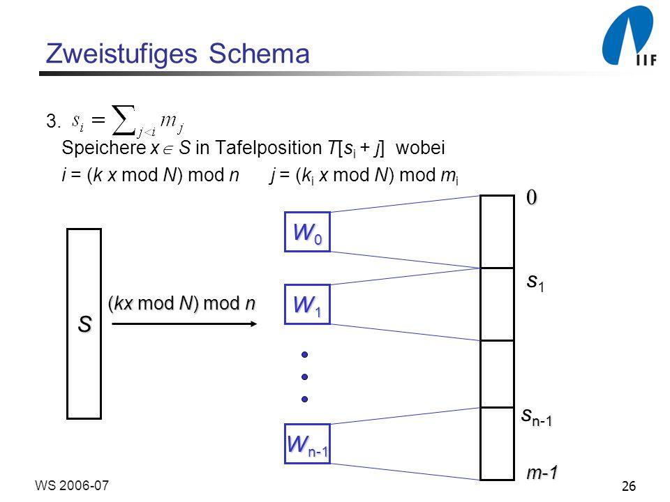 Zweistufiges Schema W0 s1 S W1 sn-1 Wn-1 3.