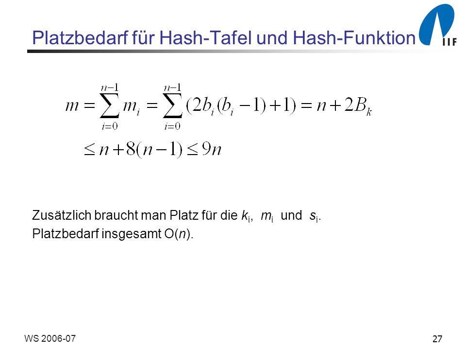 Platzbedarf für Hash-Tafel und Hash-Funktion