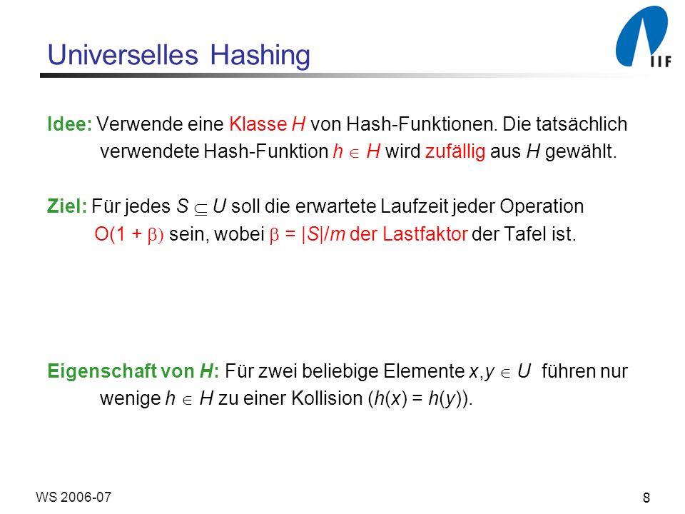 Universelles Hashing Idee: Verwende eine Klasse H von Hash-Funktionen. Die tatsächlich. verwendete Hash-Funktion h  H wird zufällig aus H gewählt.