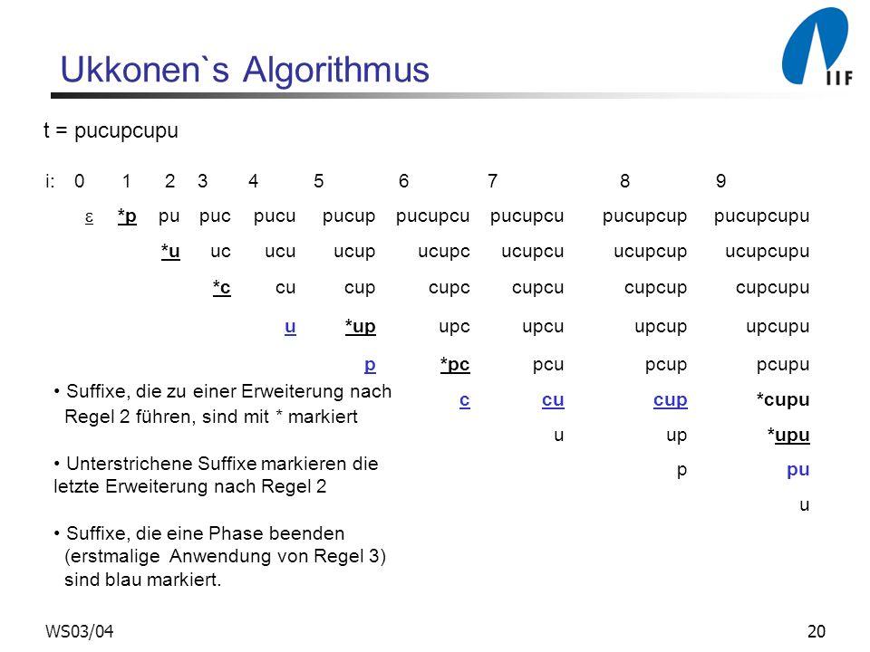 Ukkonen`s Algorithmus