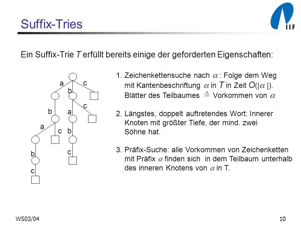 Suffix-Tries Ein Suffix-Trie T erfüllt bereits einige der geforderten Eigenschaften: 1. Zeichenkettensuche nach  : Folge dem Weg.