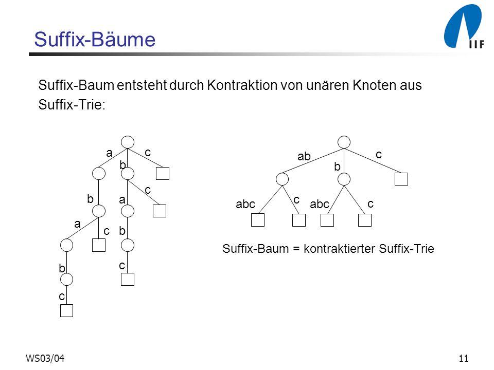 Suffix-Bäume Suffix-Baum entsteht durch Kontraktion von unären Knoten aus. Suffix-Trie: ab. abc.