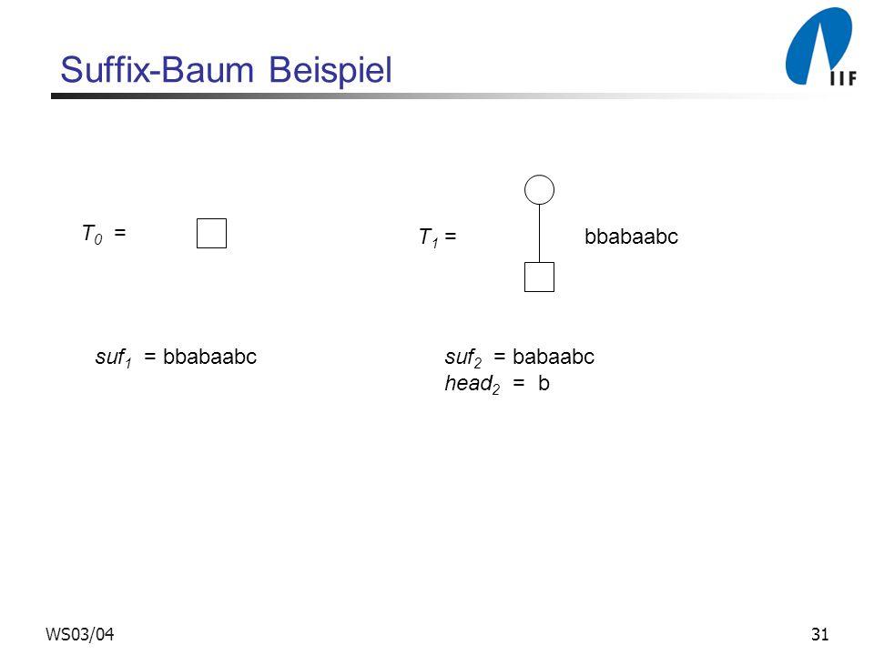Suffix-Baum Beispiel T0 = T1 = bbabaabc suf1 = bbabaabc suf2 = babaabc