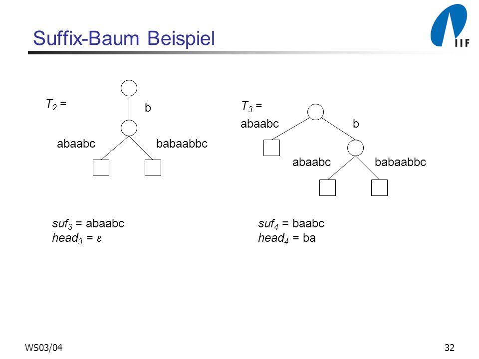 Suffix-Baum Beispiel T2 = T3 = b abaabc b abaabc babaabbc