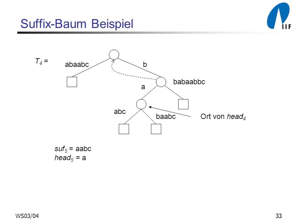 Suffix-Baum Beispiel T4 = abaabc b babaabbc a abc baabc Ort von head4