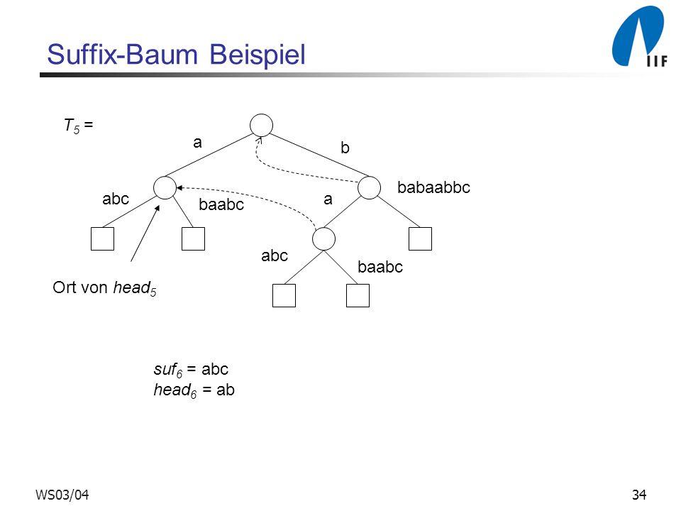 Suffix-Baum Beispiel T5 = a b babaabbc abc a baabc abc baabc