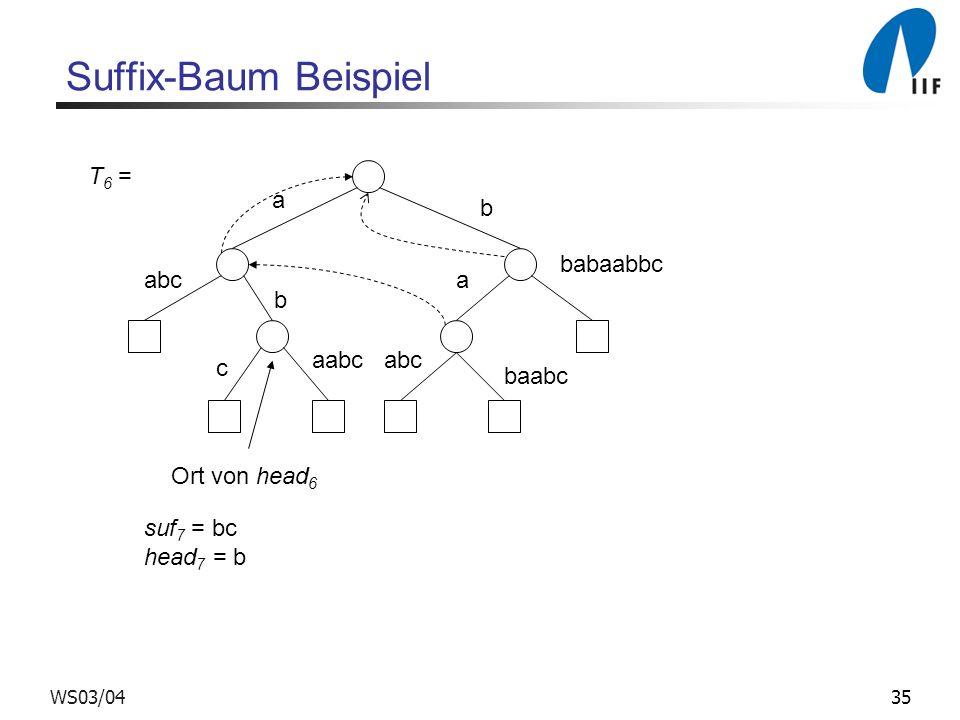 Suffix-Baum Beispiel T6 = a b babaabbc abc a b aabc abc c baabc