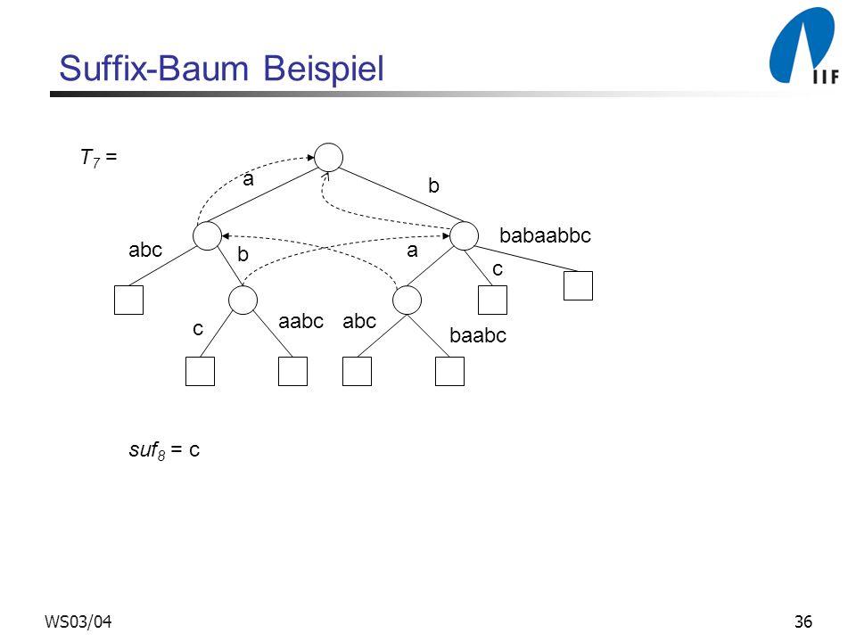 Suffix-Baum Beispiel T7 = a b babaabbc abc b a c aabc abc c baabc