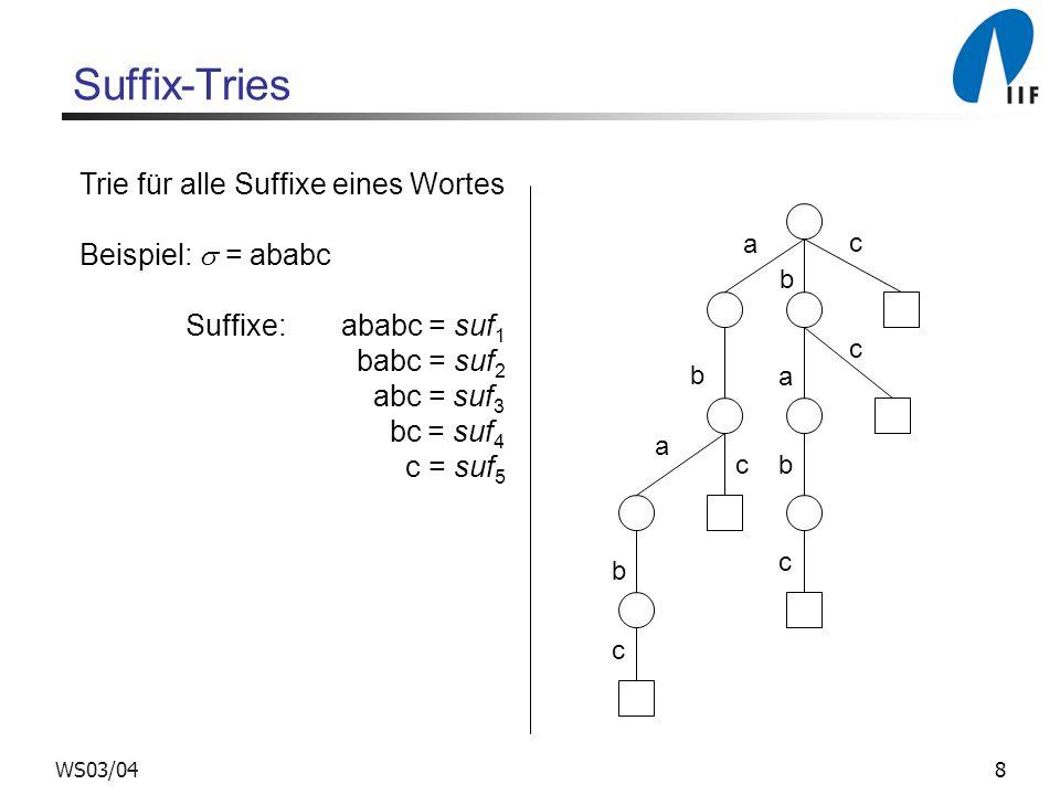 Suffix-Tries Trie für alle Suffixe eines Wortes Beispiel:  = ababc