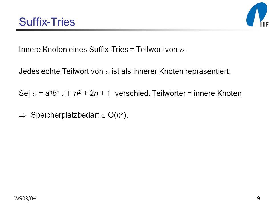 Suffix-Tries Innere Knoten eines Suffix-Tries = Teilwort von .