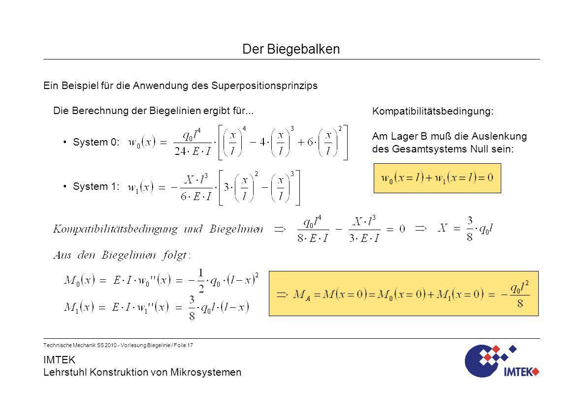 Der BiegebalkenEin Beispiel für die Anwendung des Superpositionsprinzips. Die Berechnung der Biegelinien ergibt für...
