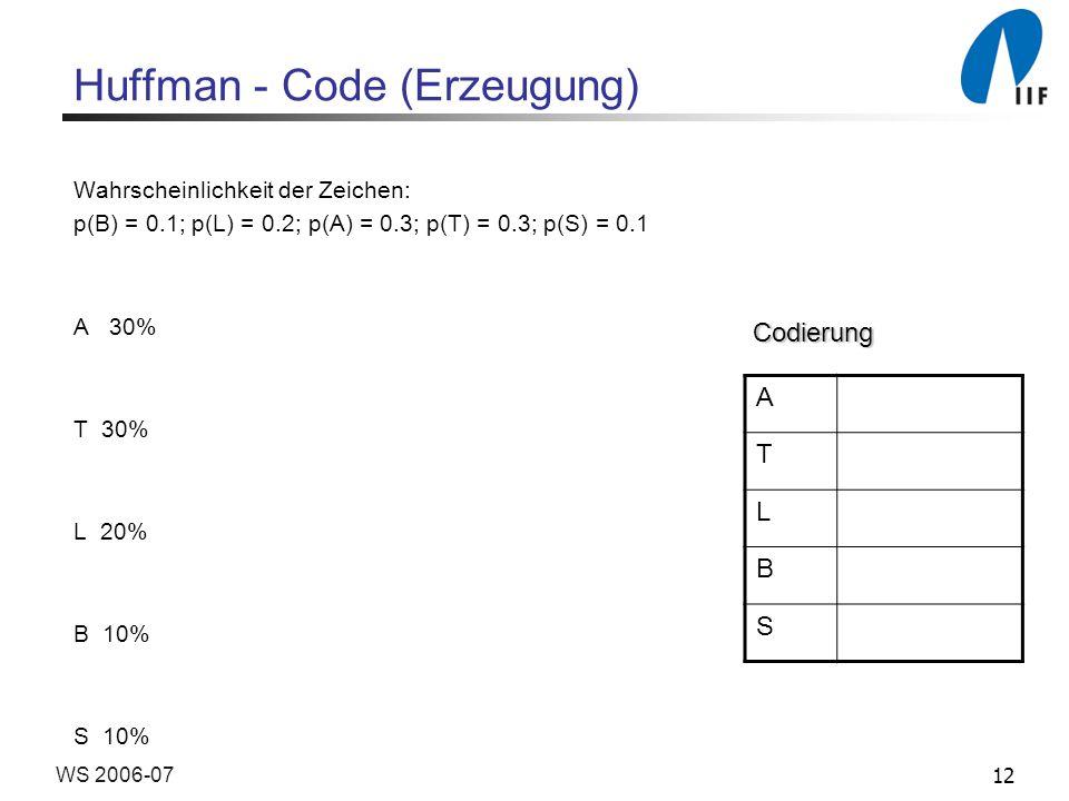 Huffman - Code (Erzeugung)