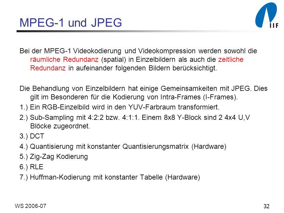 MPEG-1 und JPEG