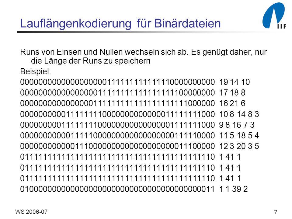 Lauflängenkodierung für Binärdateien