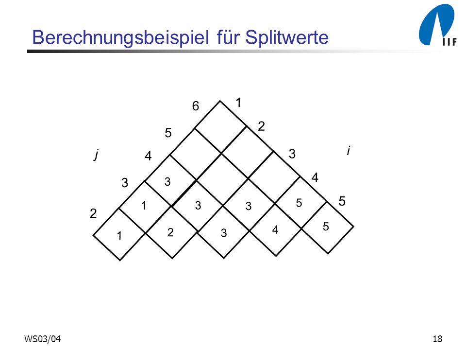 Berechnungsbeispiel für Splitwerte