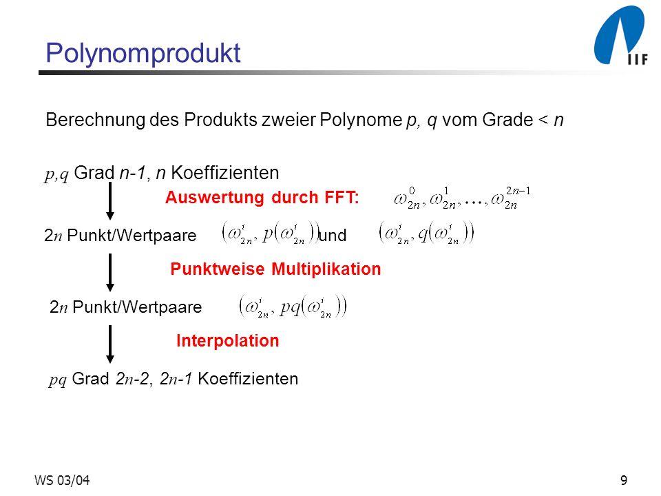 Polynomprodukt Berechnung des Produkts zweier Polynome p, q vom Grade < n. p,q Grad n-1, n Koeffizienten.