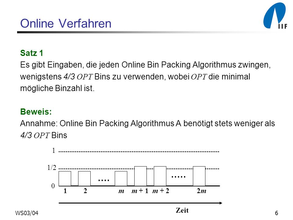 Online Verfahren Satz 1. Es gibt Eingaben, die jeden Online Bin Packing Algorithmus zwingen,