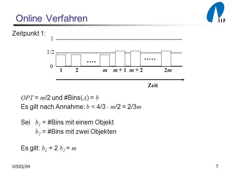 Online Verfahren ..... .... Zeitpunkt 1: OPT = m/2 und #Bins(A) = b