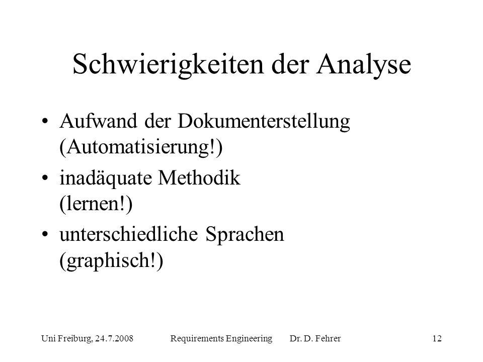 Schwierigkeiten der Analyse