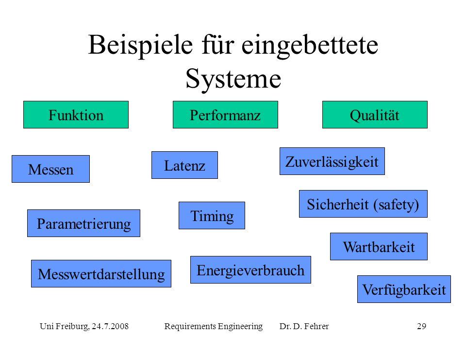 Beispiele für eingebettete Systeme