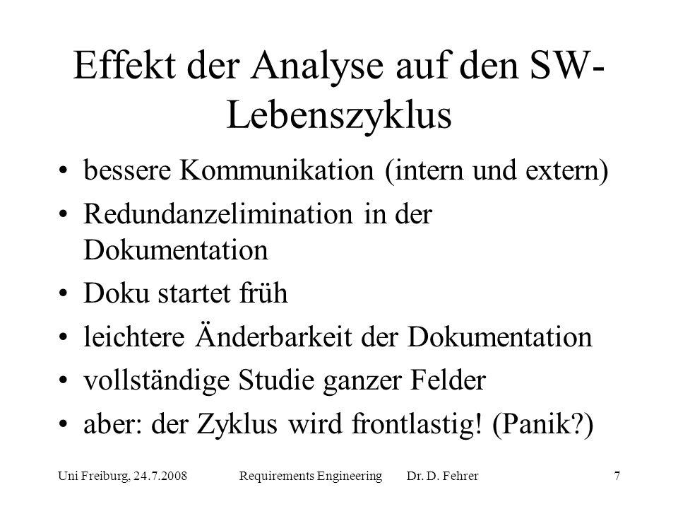 Effekt der Analyse auf den SW-Lebenszyklus