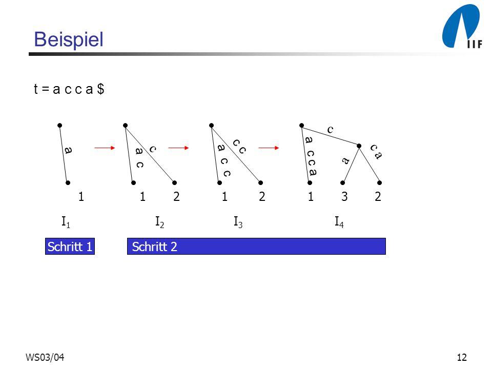 Beispiel t = a c c a $ c c c a a a c c a c a c c a a c c 1 1 2 1 2