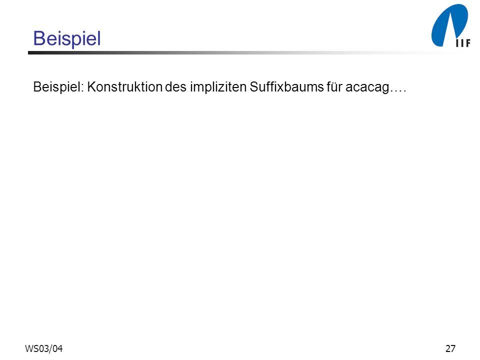 Beispiel Beispiel: Konstruktion des impliziten Suffixbaums für acacag…. WS03/04
