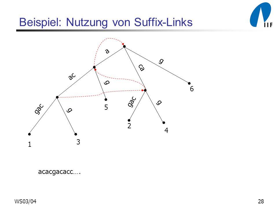 Beispiel: Nutzung von Suffix-Links