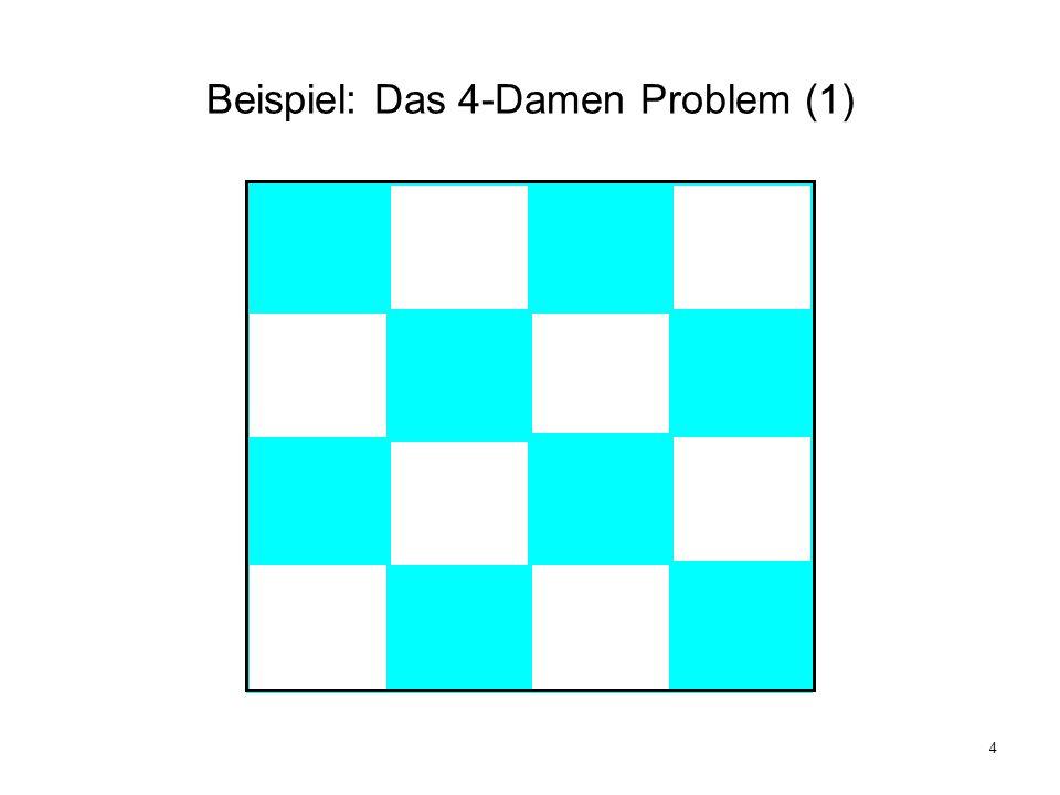 Beispiel: Das 4-Damen Problem (1)