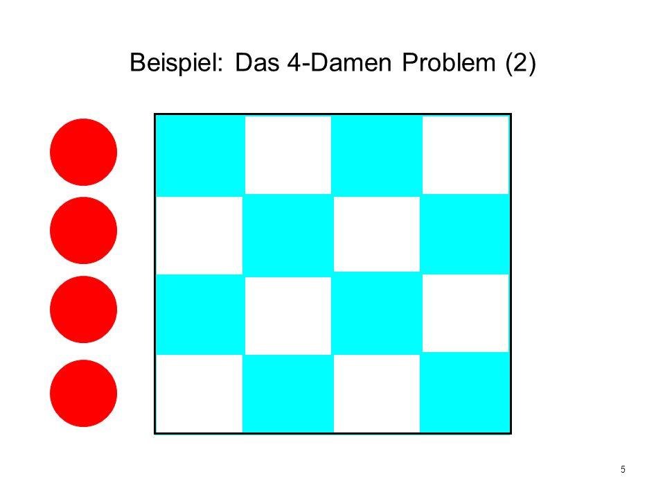 Beispiel: Das 4-Damen Problem (2)