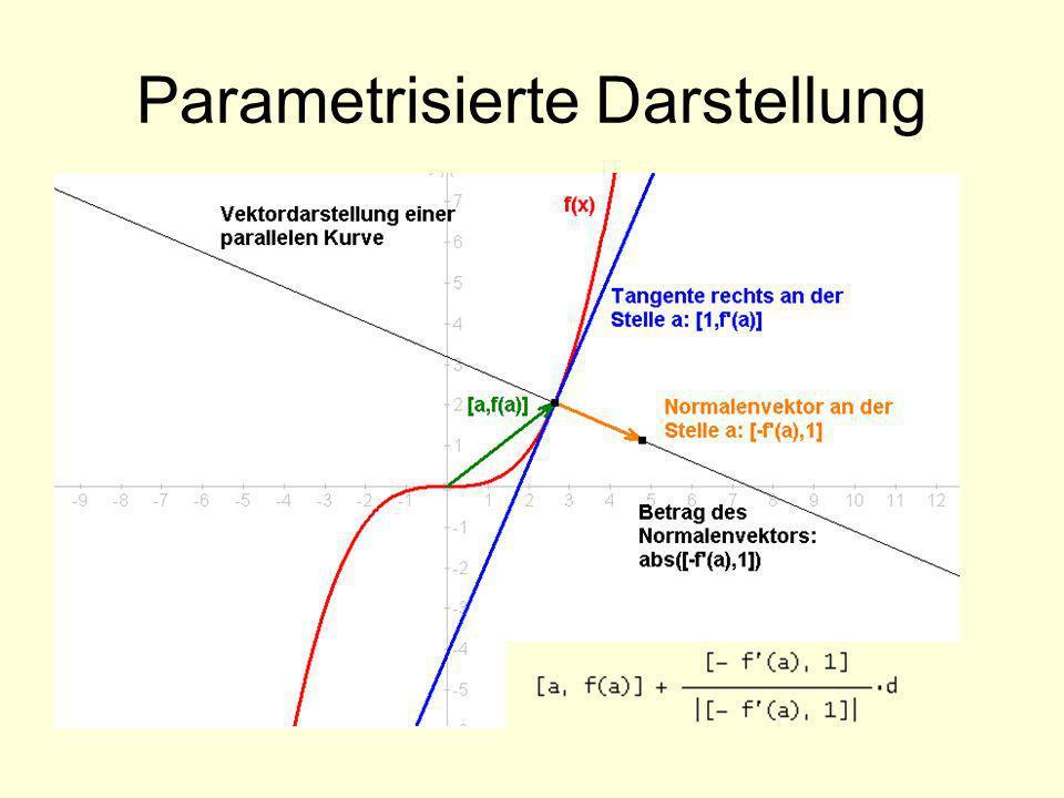 Parametrisierte Darstellung