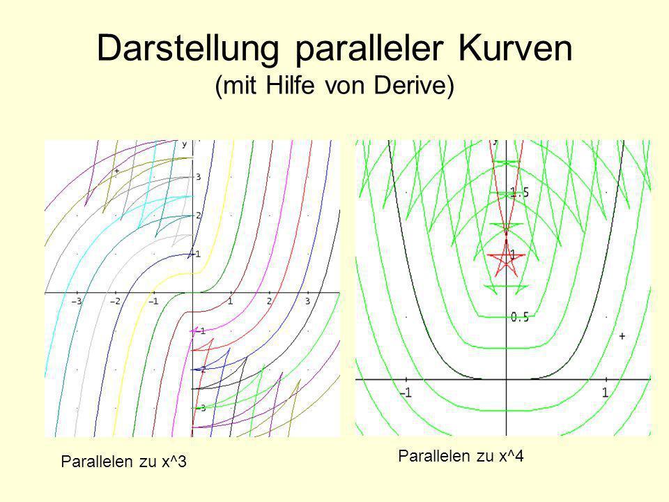 Darstellung paralleler Kurven (mit Hilfe von Derive)