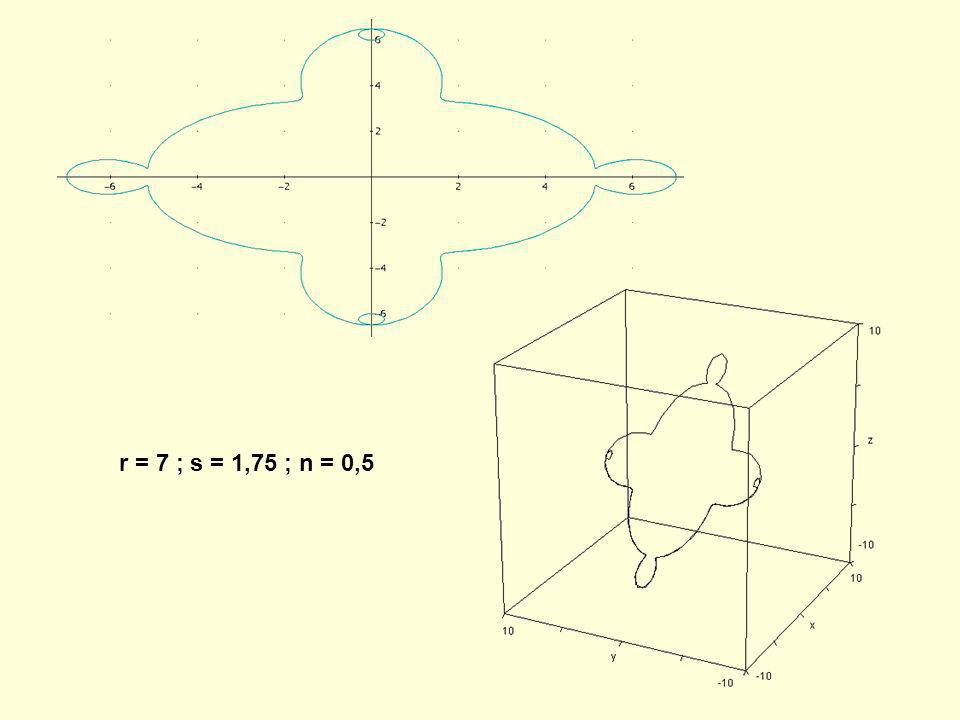 r = 7 ; s = 1,75 ; n = 0,5