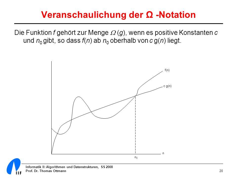 Veranschaulichung der Ω -Notation
