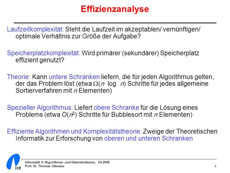 Effizienzanalyse Laufzeitkomplexität: Steht die Laufzeit im akzeptablen/ vernünftigen/ optimale Verhältnis zur Größe der Aufgabe