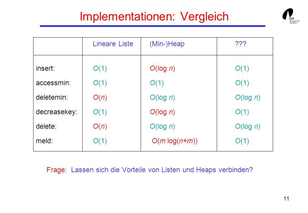 Implementationen: Vergleich