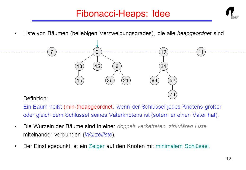 Fibonacci-Heaps: Idee